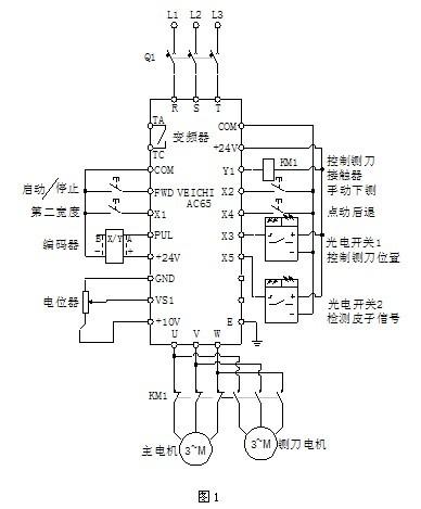 伟创ac65变频器在铡皮机上的应用